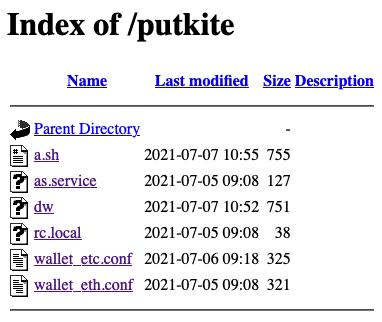 Screenshot of Putkite directory contents